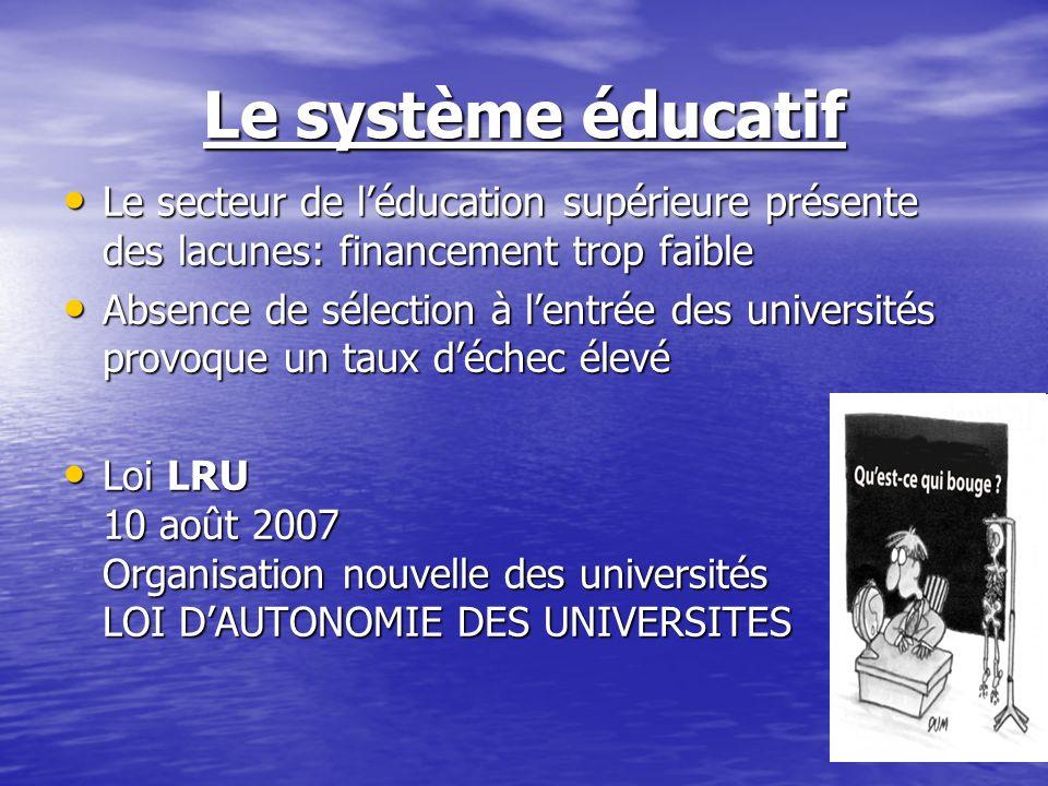 Le système éducatif Le secteur de léducation supérieure présente des lacunes: financement trop faible Le secteur de léducation supérieure présente des