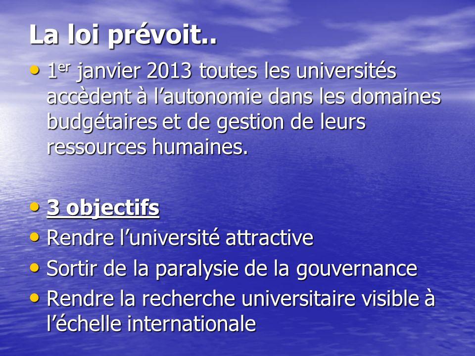 La loi prévoit.. 1 er janvier 2013 toutes les universités accèdent à lautonomie dans les domaines budgétaires et de gestion de leurs ressources humain