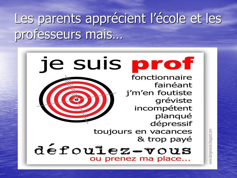 Les parents apprécient lécole et les professeurs mais…