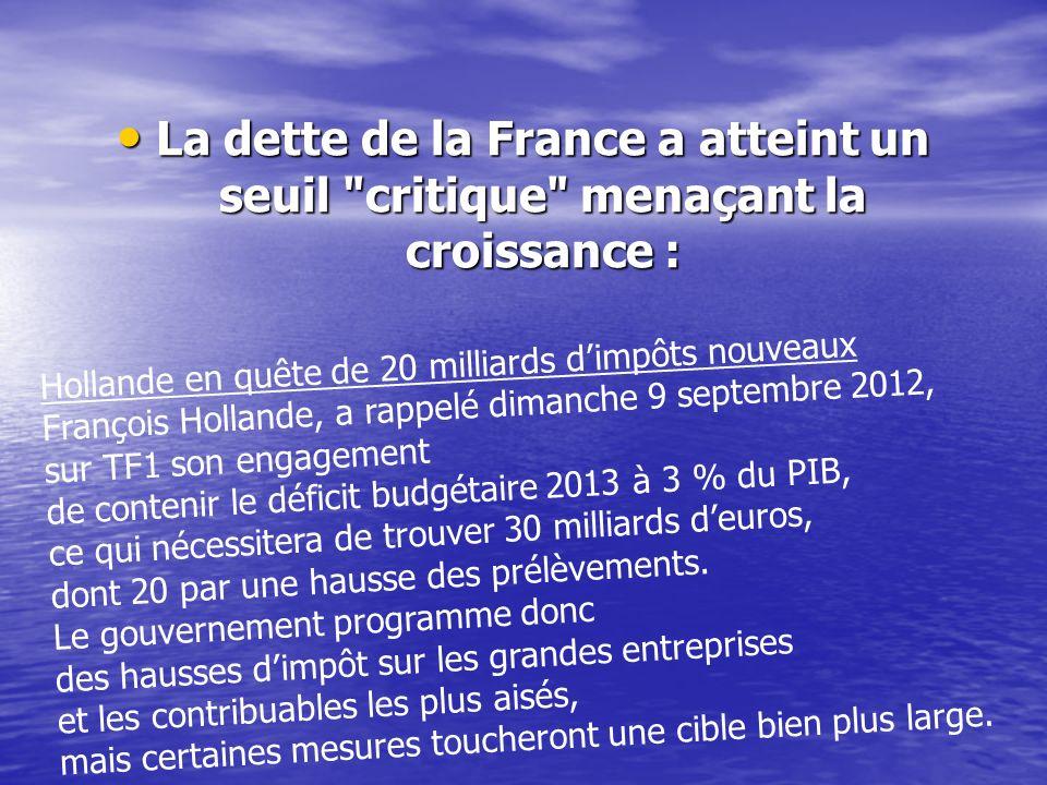 La dette de la France a atteint un seuil