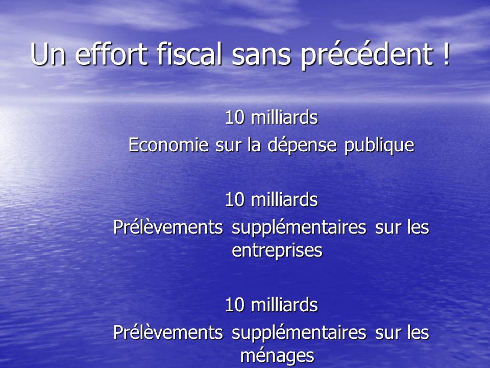 Un effort fiscal sans précédent ! 10 milliards Economie sur la dépense publique 10 milliards Prélèvements supplémentaires sur les entreprises 10 milli