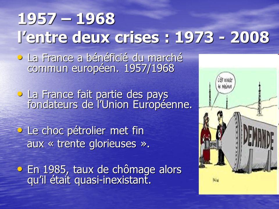 1957 – 1968 lentre deux crises : 1973 - 2008 La France a bénéficié du marché commun européen. 1957/1968 La France a bénéficié du marché commun europée