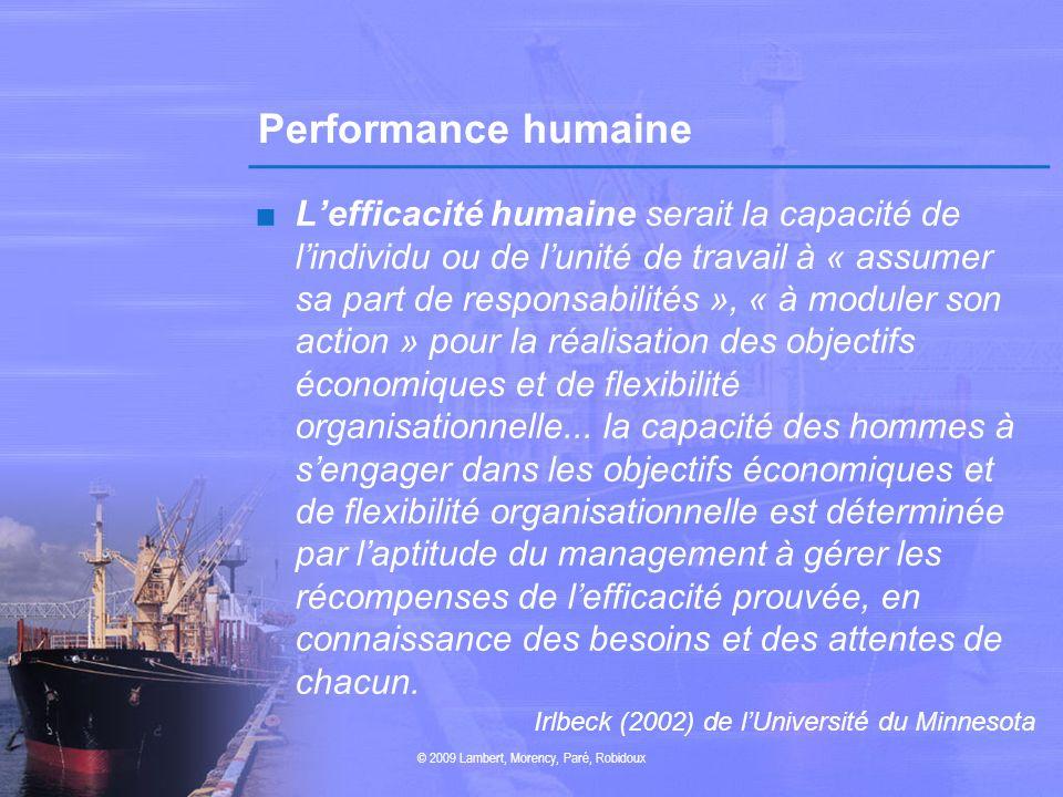 Performance humaine Lefficacité humaine serait la capacité de lindividu ou de lunité de travail à « assumer sa part de responsabilités », « à moduler