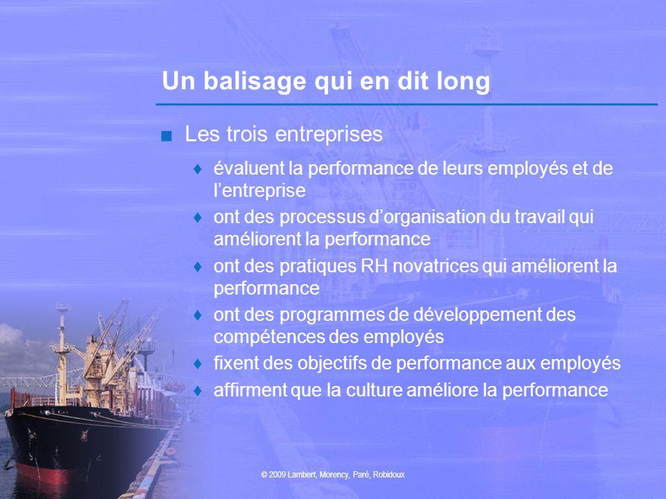 Un balisage qui en dit long © 2009 Lambert, Morency, Paré, Robidoux Les trois entreprises évaluent la performance de leurs employés et de lentreprise