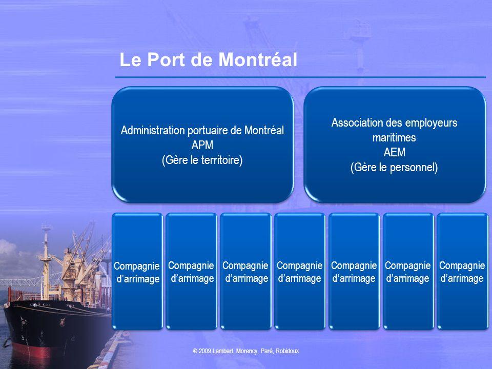 Le Port de Montréal Administration portuaire de Montréal APM (Gère le territoire) Administration portuaire de Montréal APM (Gère le territoire) Associ