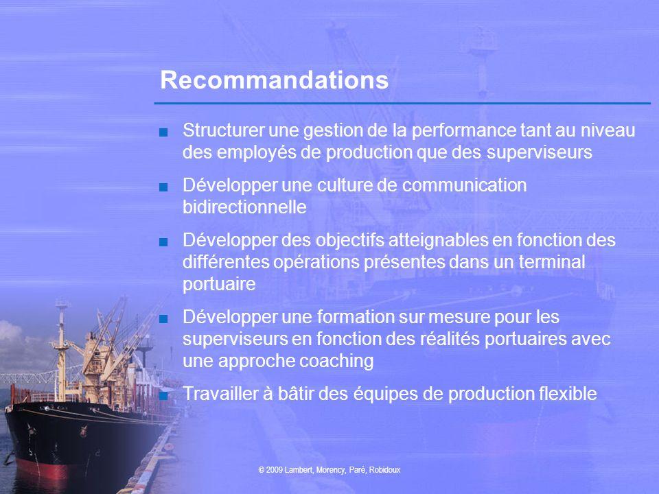 Recommandations © 2009 Lambert, Morency, Paré, Robidoux Structurer une gestion de la performance tant au niveau des employés de production que des sup