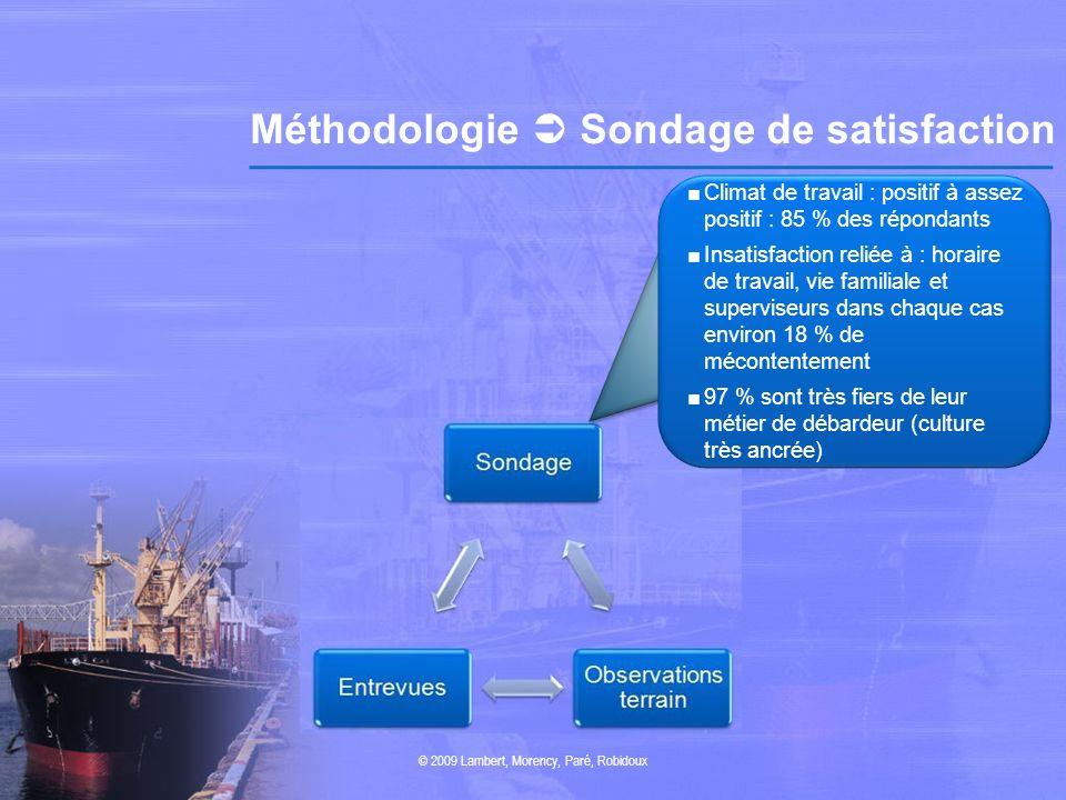 Méthodologie Sondage de satisfaction © 2009 Lambert, Morency, Paré, Robidoux Climat de travail : positif à assez positif : 85 % des répondants Insatis