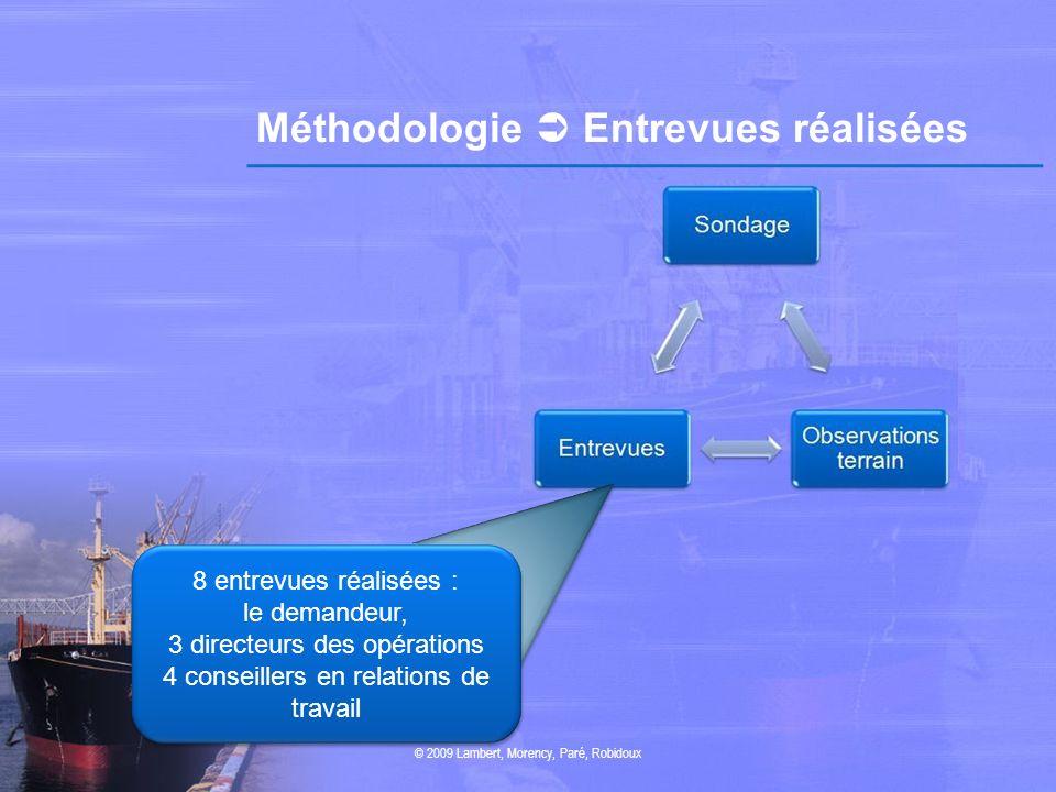Méthodologie Entrevues réalisées © 2009 Lambert, Morency, Paré, Robidoux 8 entrevues réalisées : le demandeur, 3 directeurs des opérations 4 conseille