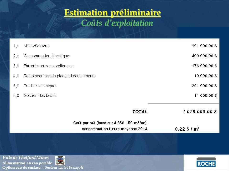 Estimation préliminaire Coûts dexploitation Coûts dexploitation Ville de Thetford Mines Alimentation en eau potable Option eau de surface – Secteur lac St-François