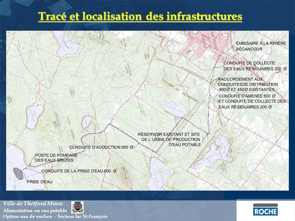 Profil de la prise deau Ville de Thetford Mines Alimentation en eau potable Option eau de surface – Secteur lac St-François