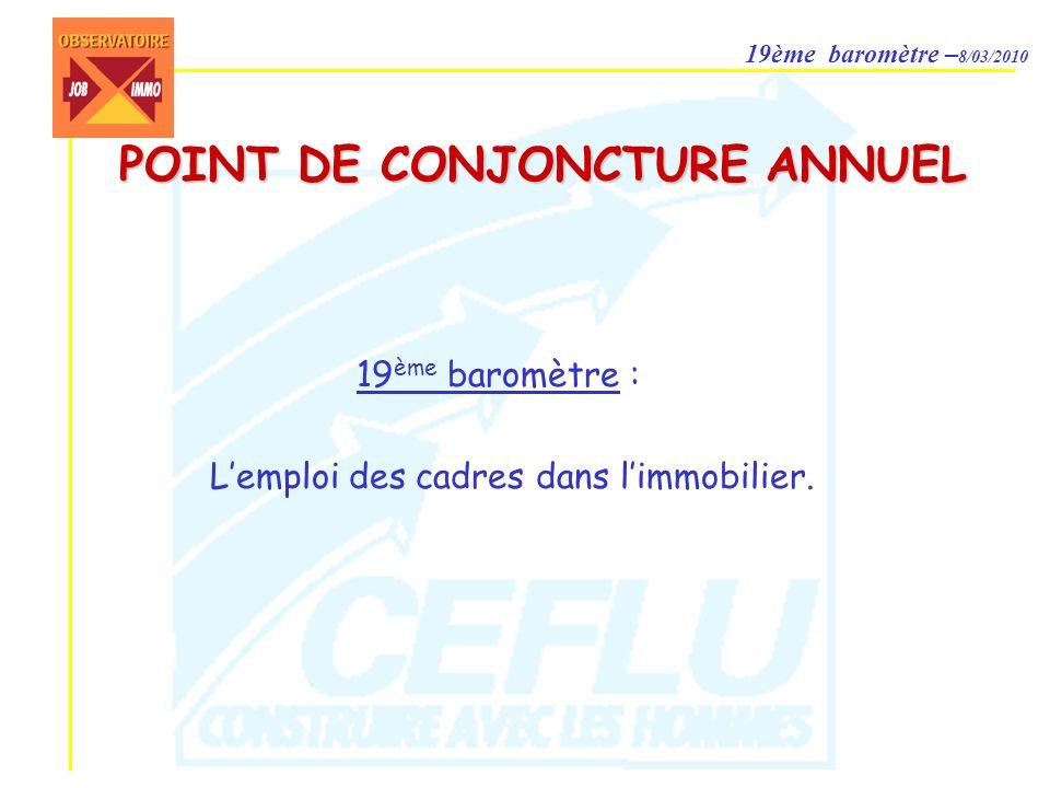 19ème baromètre – 8/03/2010 POINT DE CONJONCTURE ANNUEL 19 ème baromètre : Lemploi des cadres dans limmobilier.
