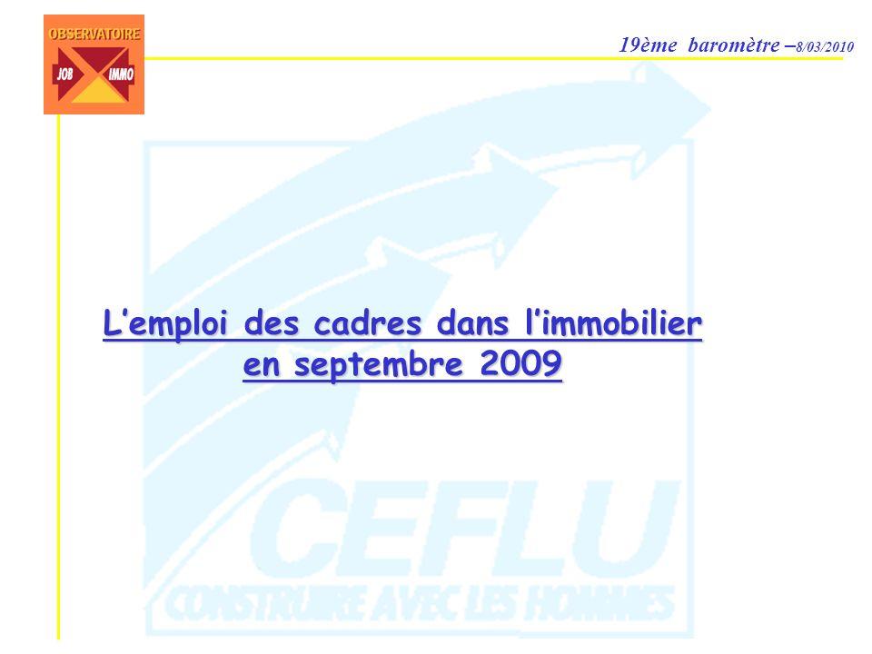 19ème baromètre – 8/03/2010 Lemploi des cadres dans limmobilier en septembre 2009