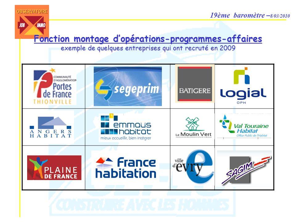 19ème baromètre – 8/03/2010 Fonction montage dopérations-programmes-affaires exemple de quelques entreprises qui ont recruté en 2009