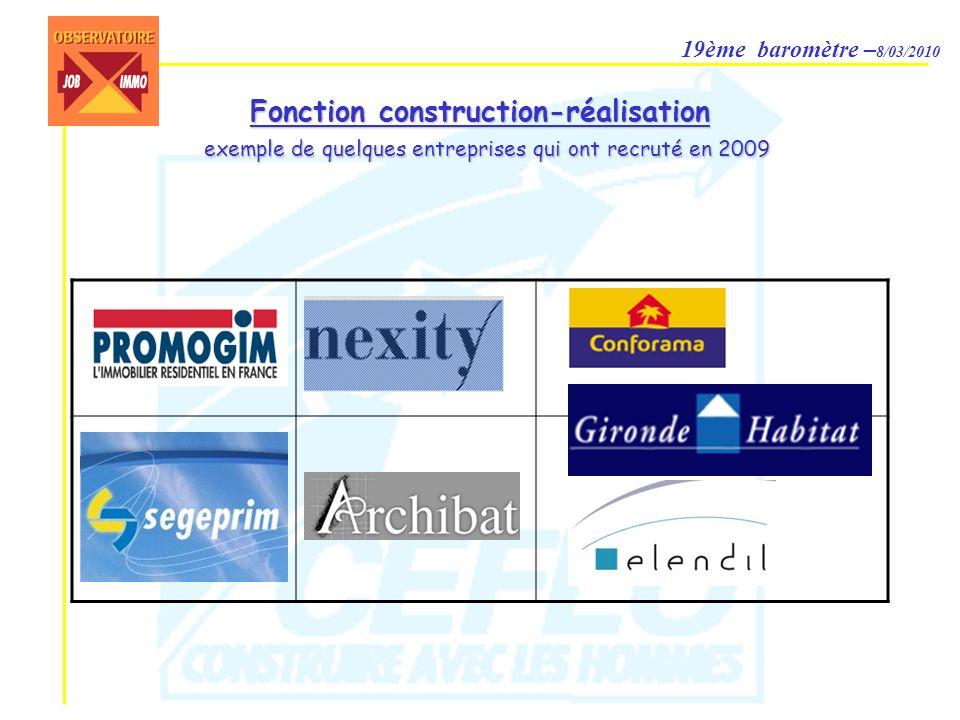 19ème baromètre – 8/03/2010 Fonction construction-réalisation exemple de quelques entreprises qui ont recruté en 2009