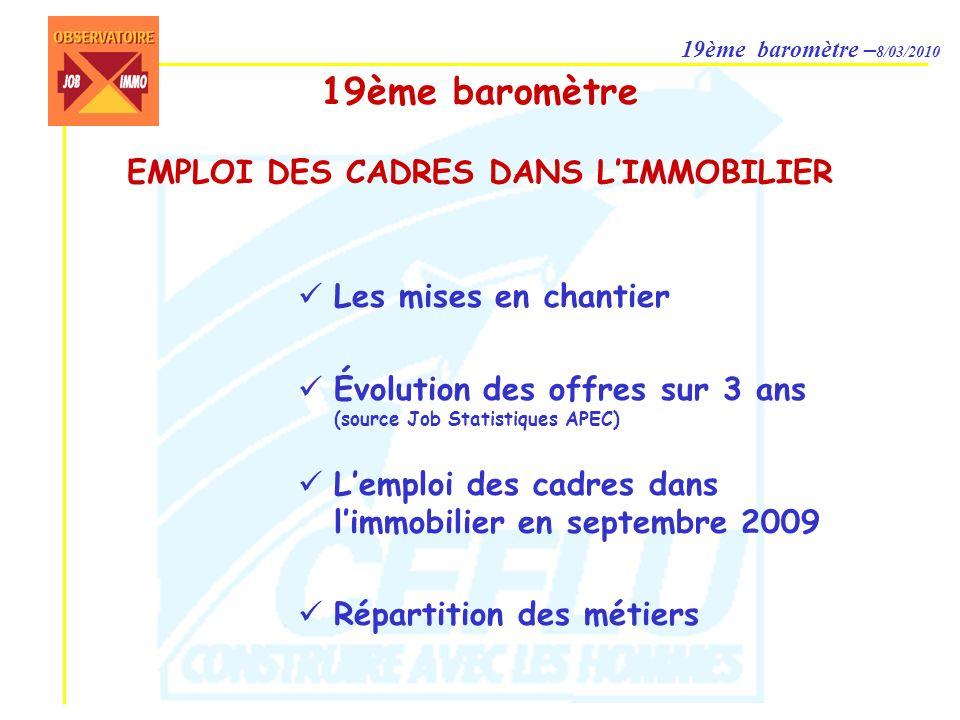 19ème baromètre – 8/03/2010 Paris – Province Un écart de 15% sest établi au mois de septembre entre les postes proposés en régions et l Île de France