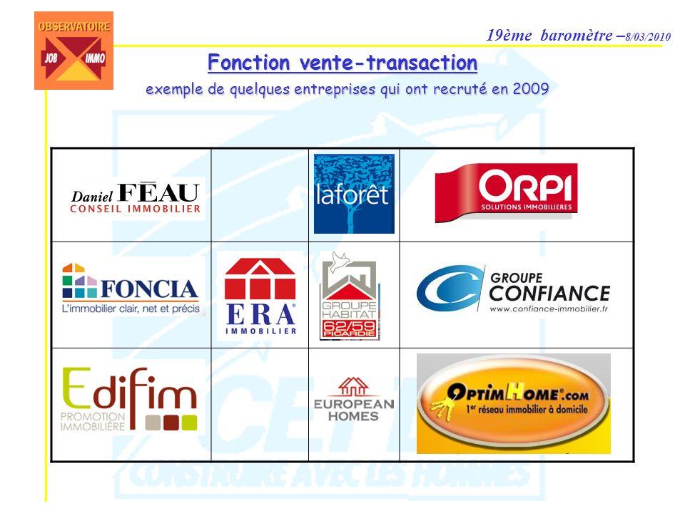 19ème baromètre – 8/03/2010 Fonction vente-transaction exemple de quelques entreprises qui ont recruté en 2009
