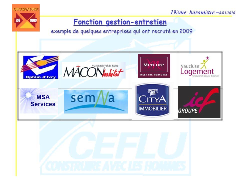 19ème baromètre – 8/03/2010 Fonction gestion-entretien exemple de quelques entreprises qui ont recruté en 2009