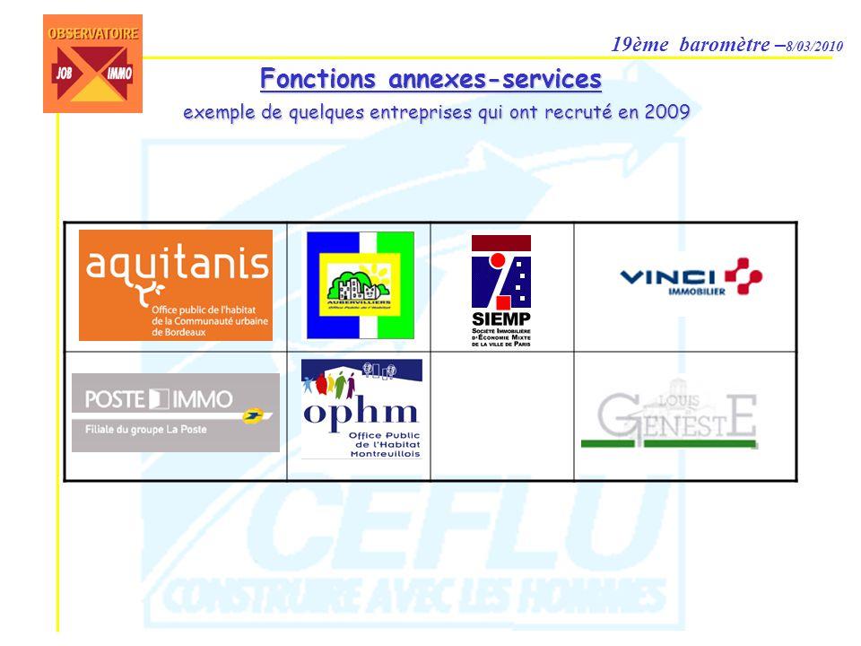19ème baromètre – 8/03/2010 Fonctions annexes-services exemple de quelques entreprises qui ont recruté en 2009