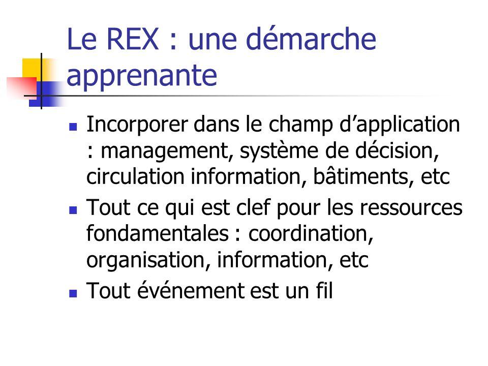 Le REX : une démarche apprenante Incorporer dans le champ dapplication : management, système de décision, circulation information, bâtiments, etc Tout ce qui est clef pour les ressources fondamentales : coordination, organisation, information, etc Tout événement est un fil