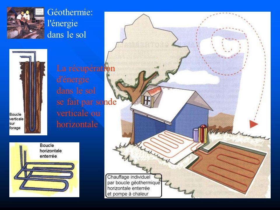 Capteursthermiques (eau chaude et chauffage) Energie solaire Cellules photovoltaïques ( production d électricité )