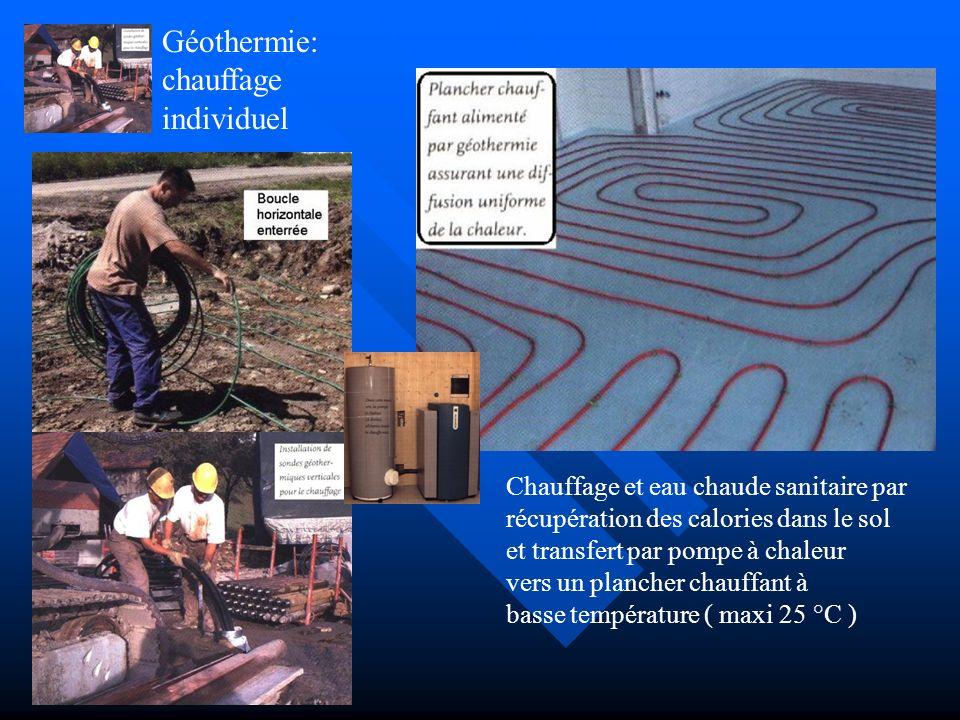 Géothermie: l énergie dans le sol La récupération d énergie dans le sol se fait par sonde verticale ou horizontale