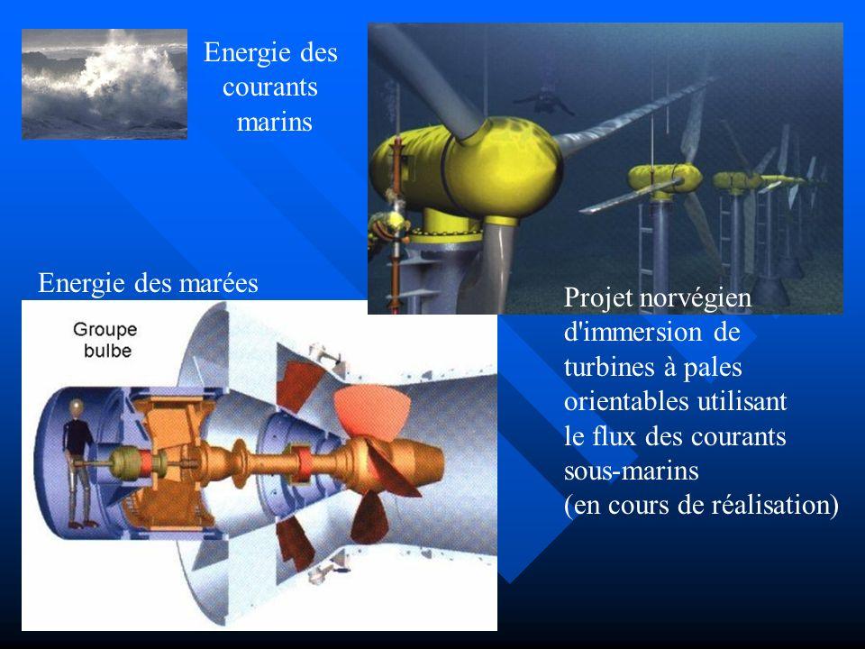 Energie des vagues. Centrale à vagues avec caisson de compression Caisson de déferlement ( projet danois d'utilisation de la houle )