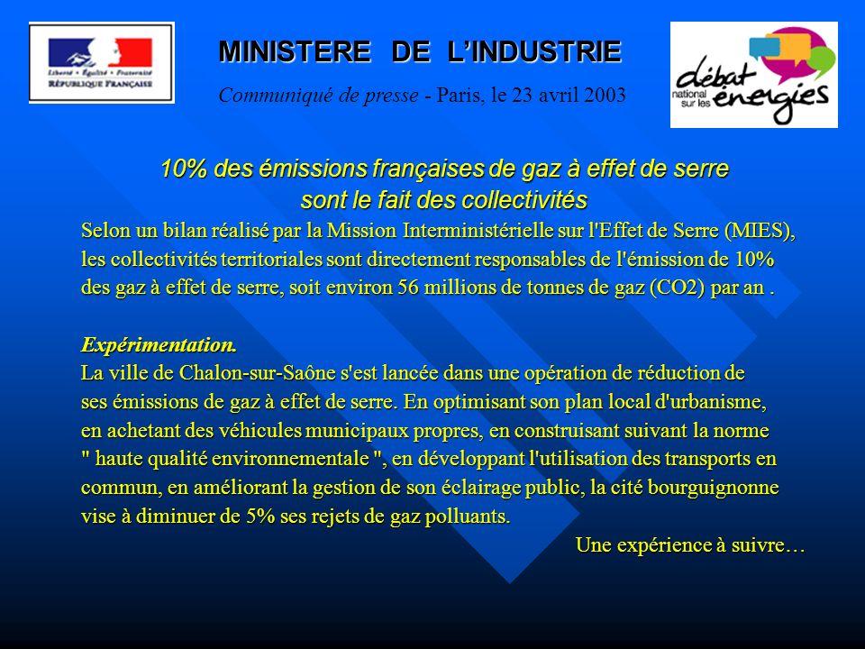 10% des émissions françaises de gaz à effet de serre sont le fait des collectivités Selon un bilan réalisé par la Mission Interministérielle sur l Effet de Serre (MIES), les collectivités territoriales sont directement responsables de l émission de 10% des gaz à effet de serre, soit environ 56 millions de tonnes de gaz (CO2) par an.