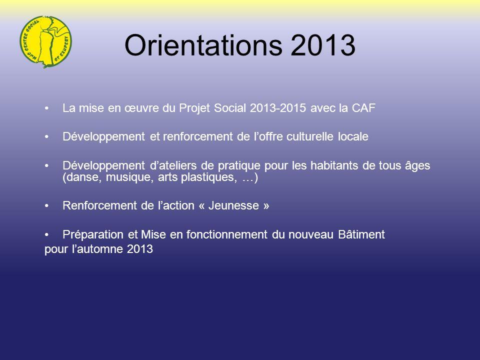 Orientations 2013 La mise en œuvre du Projet Social 2013-2015 avec la CAF Développement et renforcement de loffre culturelle locale Développement date