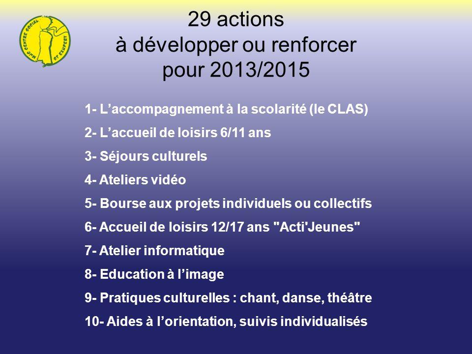 1- Laccompagnement à la scolarité (le CLAS) 2- Laccueil de loisirs 6/11 ans 3- Séjours culturels 4- Ateliers vidéo 5- Bourse aux projets individuels o