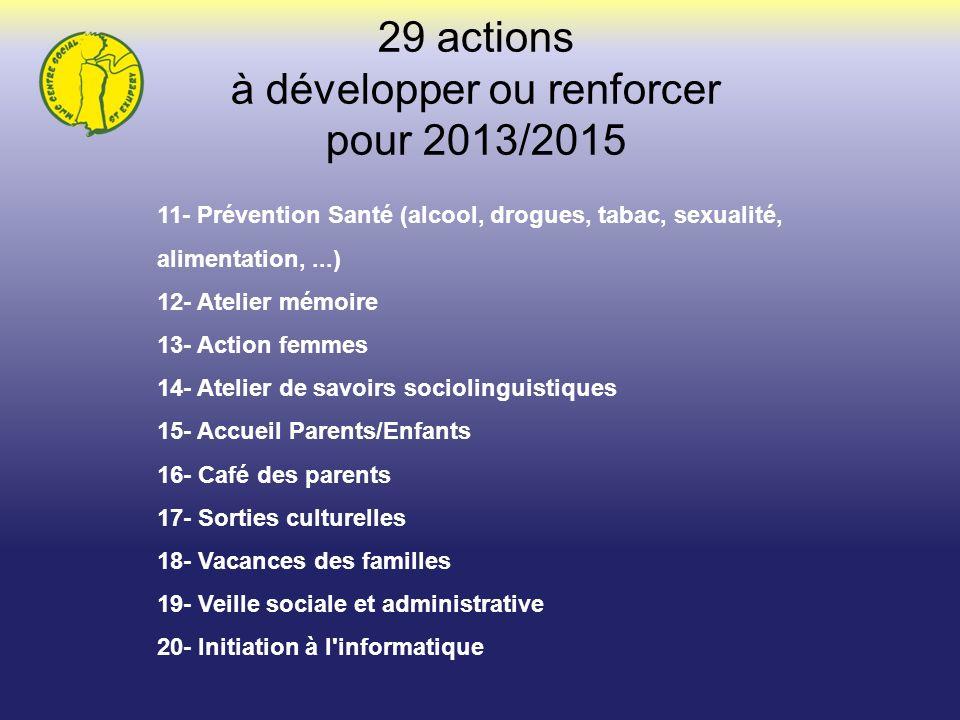 11- Prévention Santé (alcool, drogues, tabac, sexualité, alimentation,...) 12- Atelier mémoire 13- Action femmes 14- Atelier de savoirs sociolinguisti