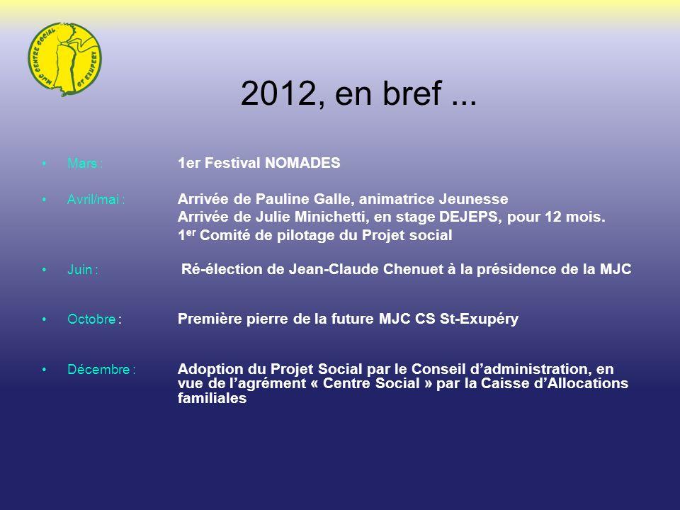 2012, en bref... Mars : 1er Festival NOMADES Avril/mai : Arrivée de Pauline Galle, animatrice Jeunesse Arrivée de Julie Minichetti, en stage DEJEPS, p