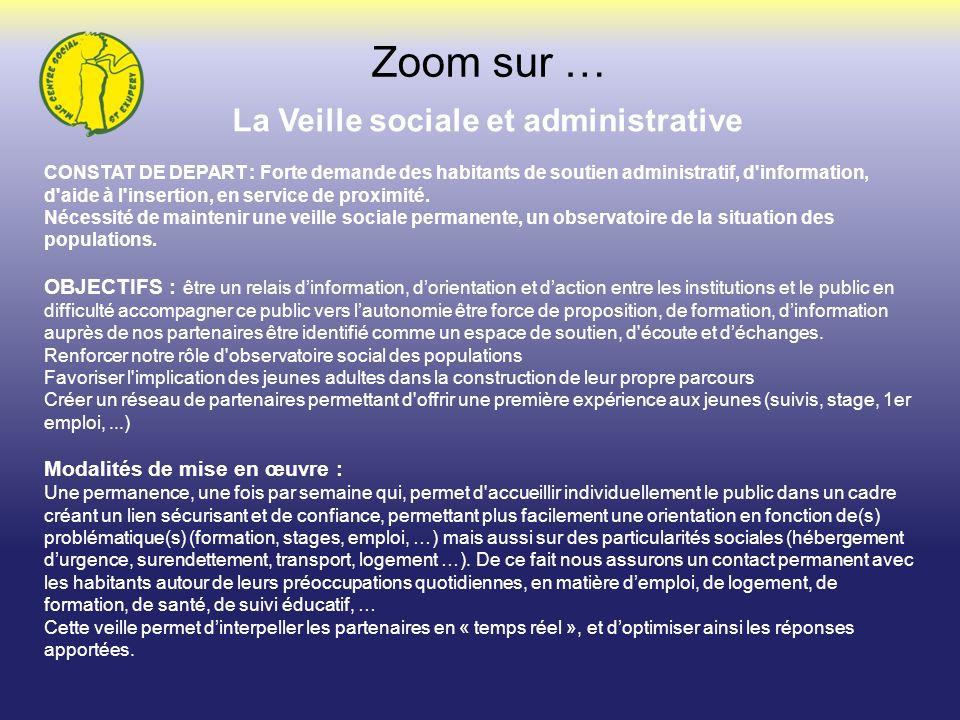 La Veille sociale et administrative Zoom sur … CONSTAT DE DEPART : Forte demande des habitants de soutien administratif, d'information, d'aide à l'ins