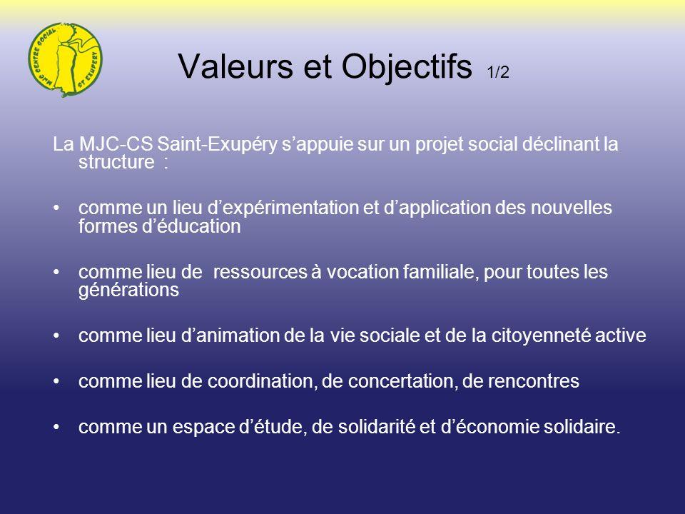 Valeurs et Objectifs 1/2 La MJC-CS Saint-Exupéry sappuie sur un projet social déclinant la structure : comme un lieu dexpérimentation et dapplication