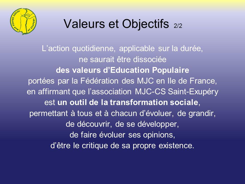 Laction quotidienne, applicable sur la durée, ne saurait être dissociée des valeurs dEducation Populaire portées par la Fédération des MJC en Ile de F