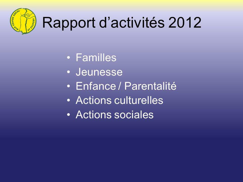 Rapport dactivités 2012 Familles Jeunesse Enfance / Parentalité Actions culturelles Actions sociales