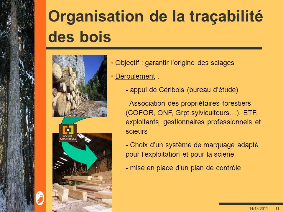11 14/12/2011 Organisation de la traçabilité des bois Objectif : garantir lorigine des sciages Déroulement : - appui de Céribois (bureau détude) - Ass