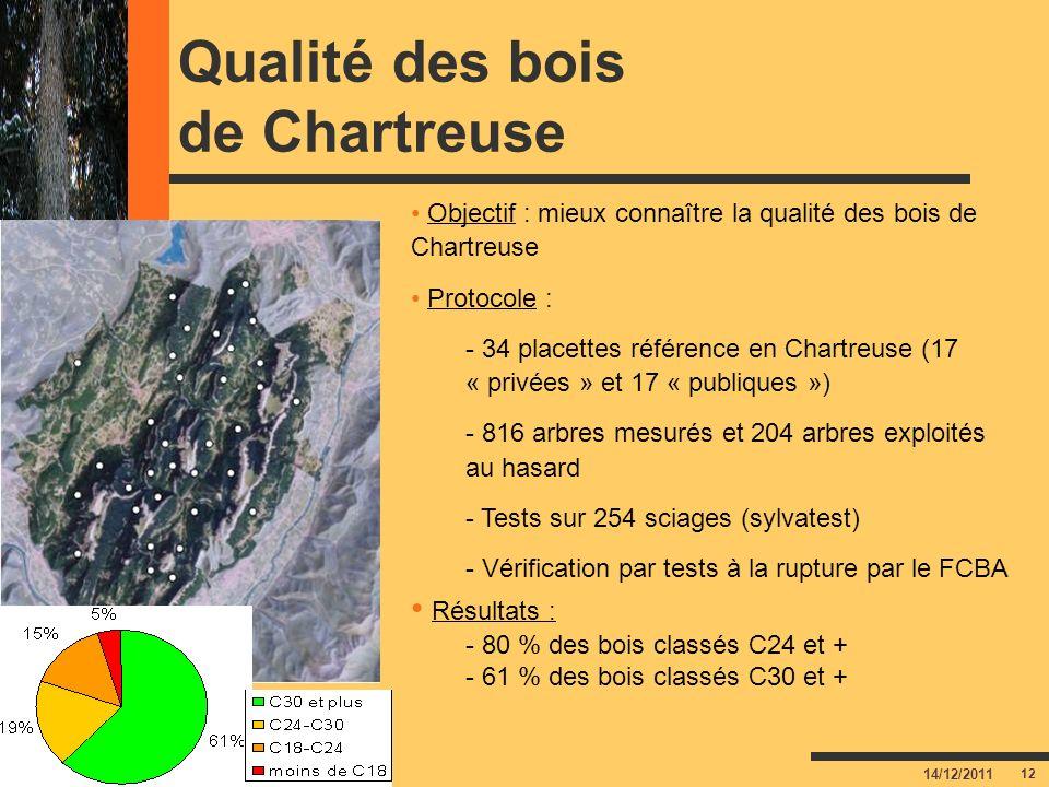 12 14/12/2011 Qualité des bois de Chartreuse Objectif : mieux connaître la qualité des bois de Chartreuse Protocole : - 34 placettes référence en Char