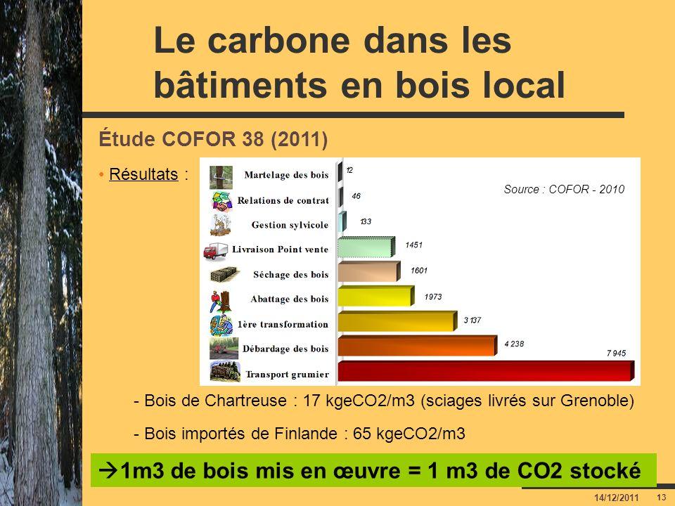 13 14/12/2011 Étude COFOR 38 (2011) Résultats : - Bois de Chartreuse : 17 kgeCO2/m3 (sciages livrés sur Grenoble) - Bois importés de Finlande : 65 kge