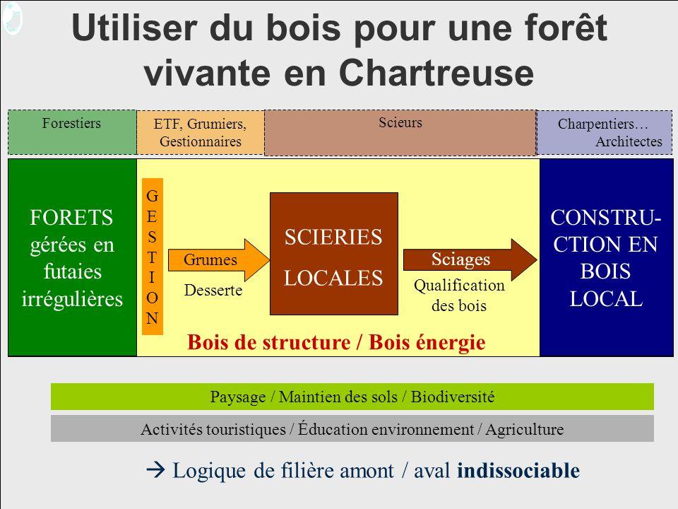 4 14/12/2011 Utiliser du bois pour une forêt vivante en Chartreuse FORETS gérées en futaies irrégulières SCIERIES LOCALES CONSTRU- CTION EN BOIS LOCAL