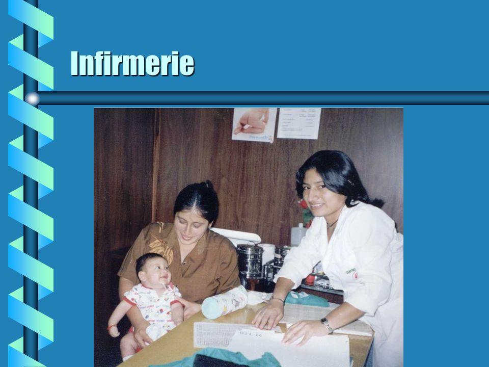 Gynécologie et accouchement