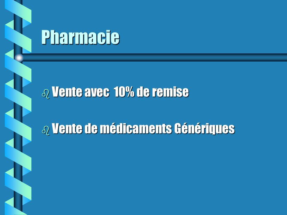 Ventes de la Pharmacie