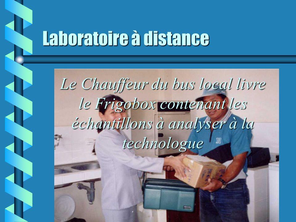 Laboratoire à distance Prise de sang