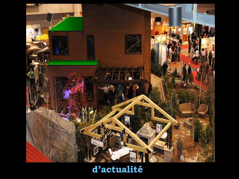 dactualité