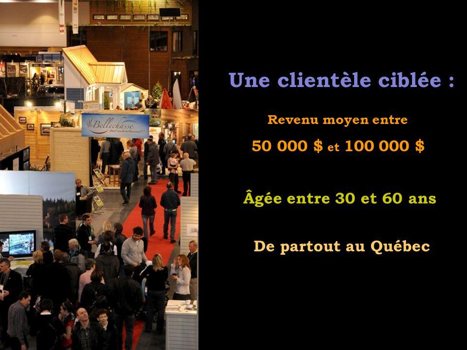 Une clientèle ciblée : Âgée entre 30 et 60 ans Revenu moyen entre 50 000 $ et 100 000 $ De partout au Québec