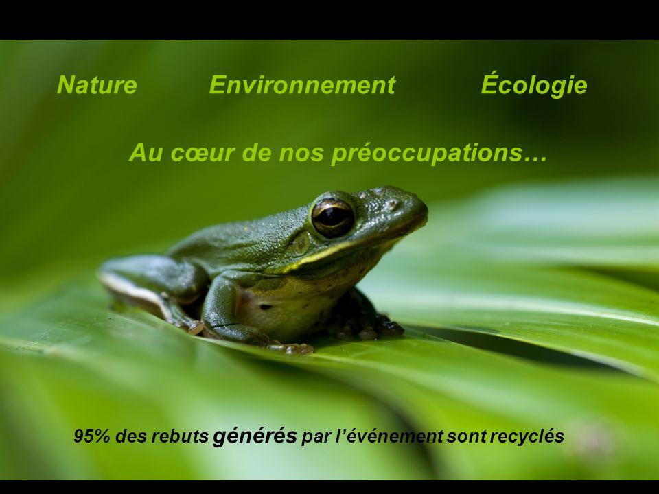 Nature Environnement Écologie 95% des rebuts générés par lévénement sont recyclés Au cœur de nos préoccupations…