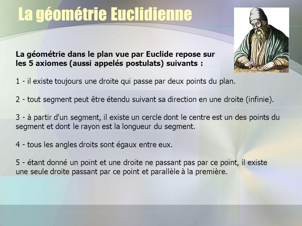 La géométrie Euclidienne La géométrie dans le plan vue par Euclide repose sur les 5 axiomes (aussi appelés postulats) suivants : 1 - il existe toujour