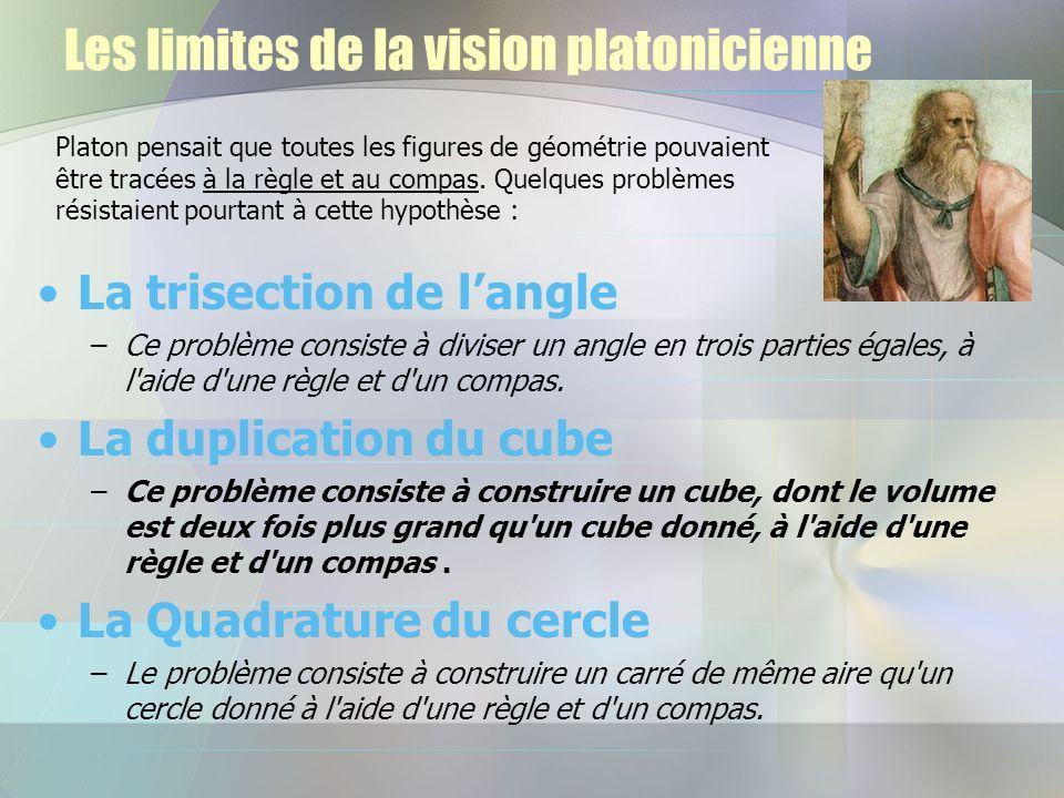 Les limites de la vision platonicienne Platon pensait que toutes les figures de géométrie pouvaient être tracées à la règle et au compas. Quelques pro
