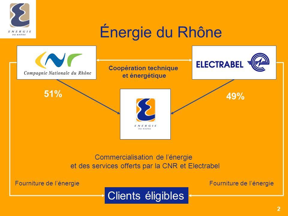 2 Énergie du Rhône 51% 49% Clients éligibles Coopération technique et énergétique Commercialisation de lénergie et des services offerts par la CNR et Electrabel Fourniture de lénergie