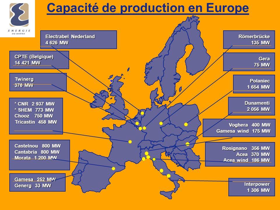 Castelnou 800 MW Cantabria 800 MW Morata 1 200 MW Voghera 400 MW Gamesa wind 175 MW * CNR 2 937 MW * SHEM 773 MW Chooz 750 MW Tricastin 458 MW Electrabel Nederland 4 626 MW Gamesa 252 MW Generg 33 MW Polaniec 1 654 MW Twinerg 376 MW CPTE (Belgique) 14 421 MW Dunamenti 2 056 MW Rosignano 356 MW Acea 370 MW Acea wind 186 MW Gera 75 MW Römerbrücke 135 MW Interpower 1 306 MW Capacité de production en Europe