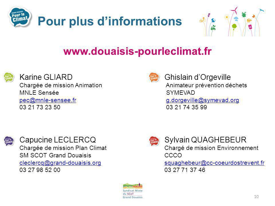 Pour plus dinformations www.douaisis-pourleclimat.fr 10 Capucine LECLERCQ Chargée de mission Plan Climat SM SCOT Grand Douaisis cleclercq@grand-douais